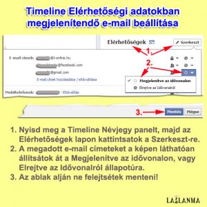 Timeline-on megjelenítendő e-mail cím beállítása