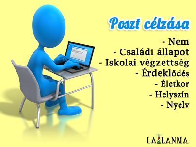 ab023a0375 Facebook célzott poszt és poszt hirdetés - Lailanma Marketing