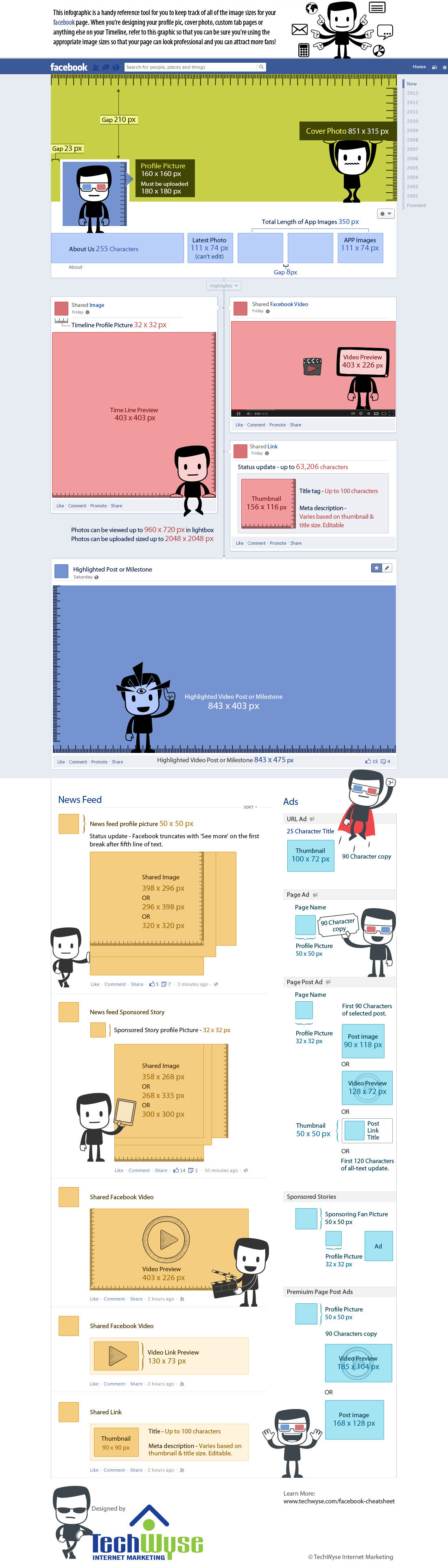 facebook-timeline-page-sizes-and-dimensions-cheat-sheet2
