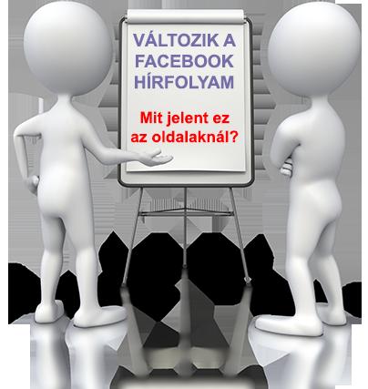 Valtozik a Fb hirfolyam - flipboard_discussion_pc_404_clr_4341